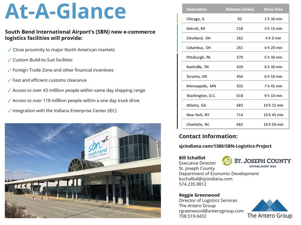 SBN Logistics Project - At A Glance